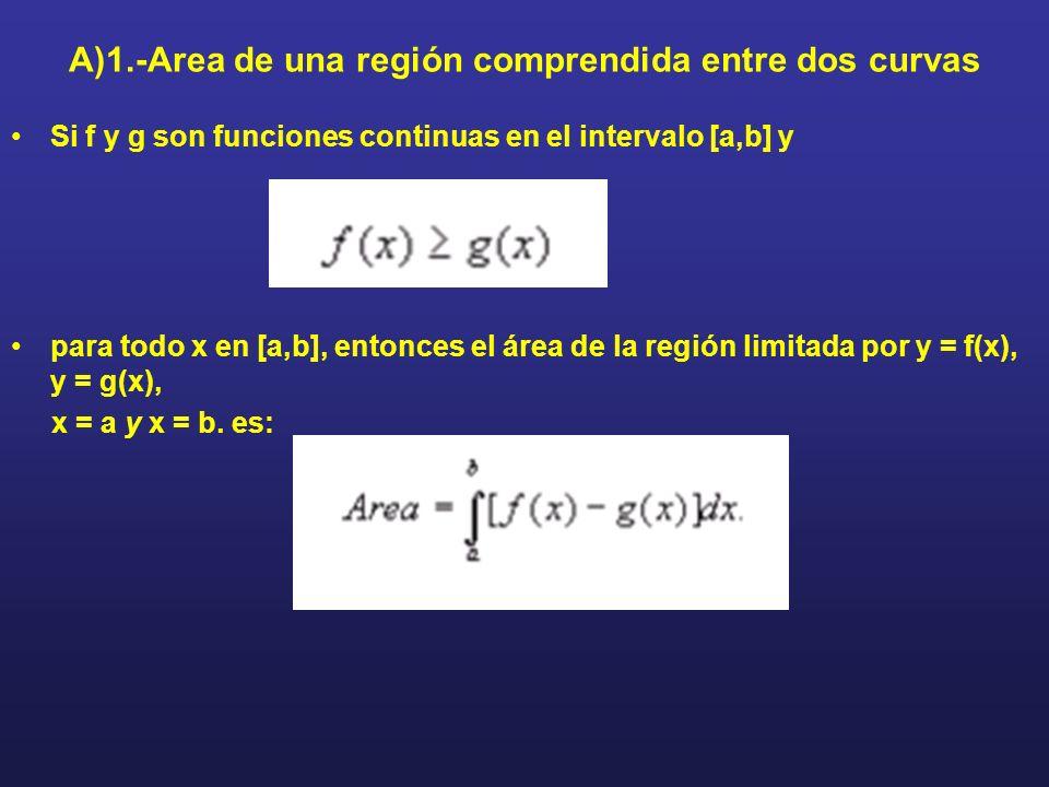 A)1.-Area de una región comprendida entre dos curvas