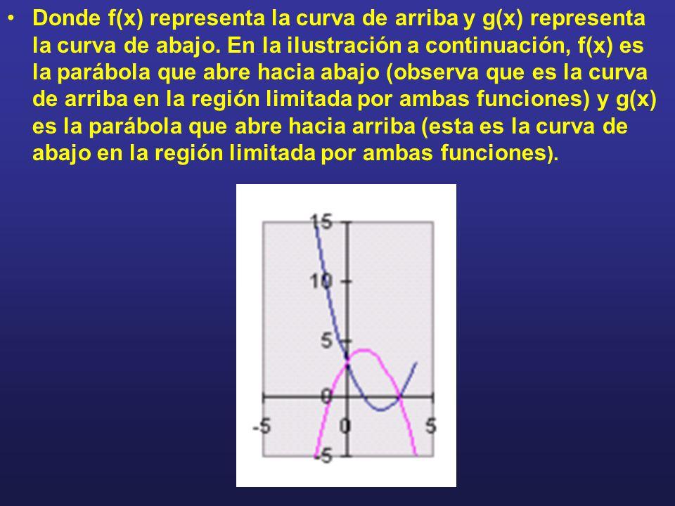 Donde f(x) representa la curva de arriba y g(x) representa la curva de abajo.