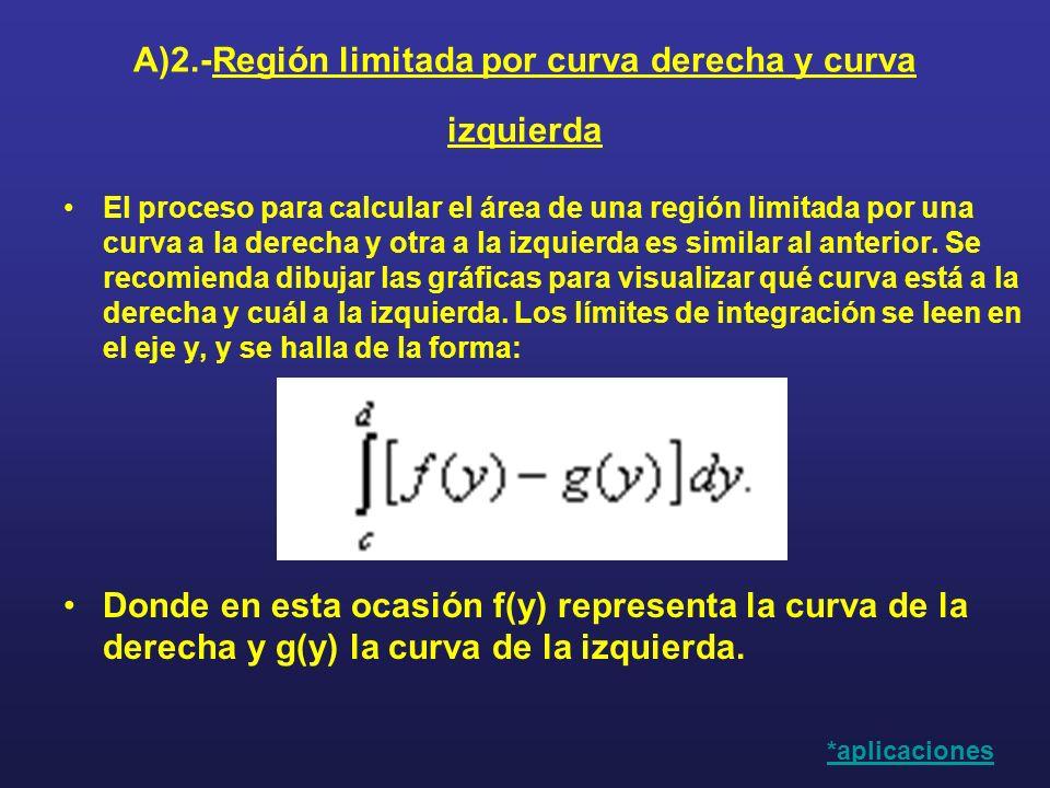 A)2.-Región limitada por curva derecha y curva izquierda