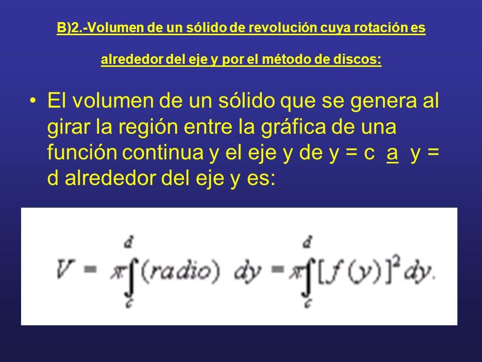 B)2.-Volumen de un sólido de revolución cuya rotación es alrededor del eje y por el método de discos: