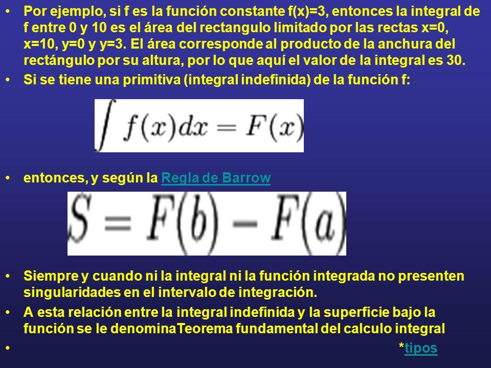 Por ejemplo, si f es la función constante f(x)=3, entonces la integral de f entre 0 y 10 es el área del rectangulo limitado por las rectas x=0, x=10, y=0 y y=3. El área corresponde al producto de la anchura del rectángulo por su altura, por lo que aquí el valor de la integral es 30.