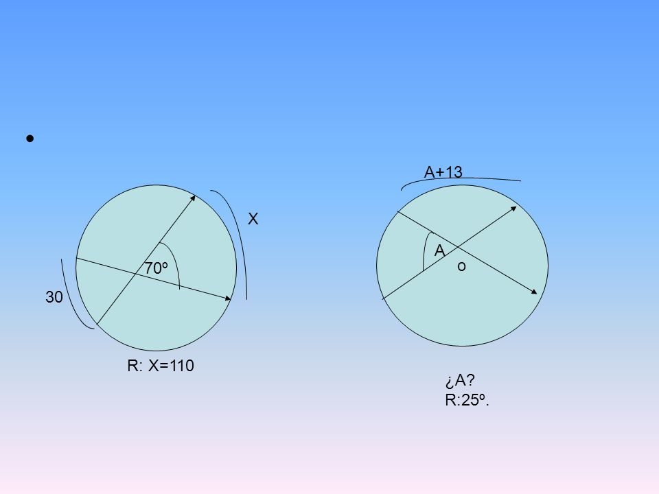 A+13 70º o X A 30 R: X=110 ¿A R:25º.