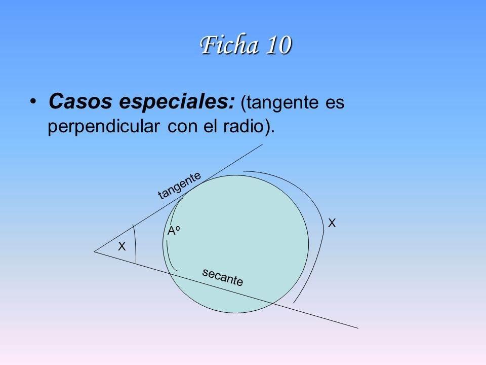 Ficha 10 Casos especiales: (tangente es perpendicular con el radio).