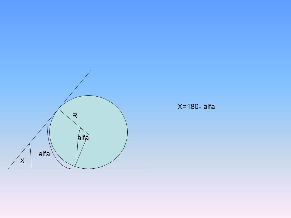 X=180- alfa R alfa alfa X