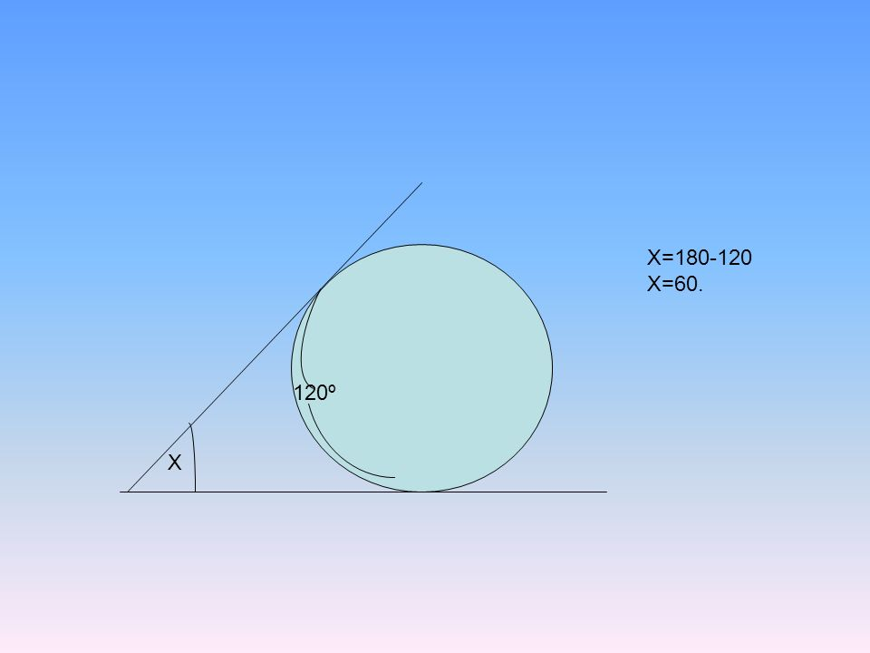 X=180-120 X=60. 120º X