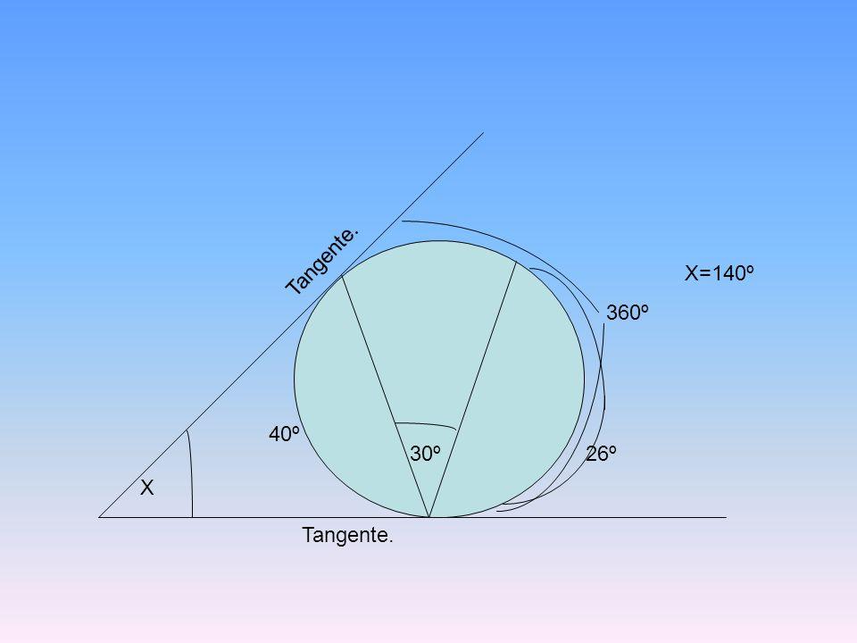 Tangente. X=140º 360º 40º 30º 26º X Tangente.