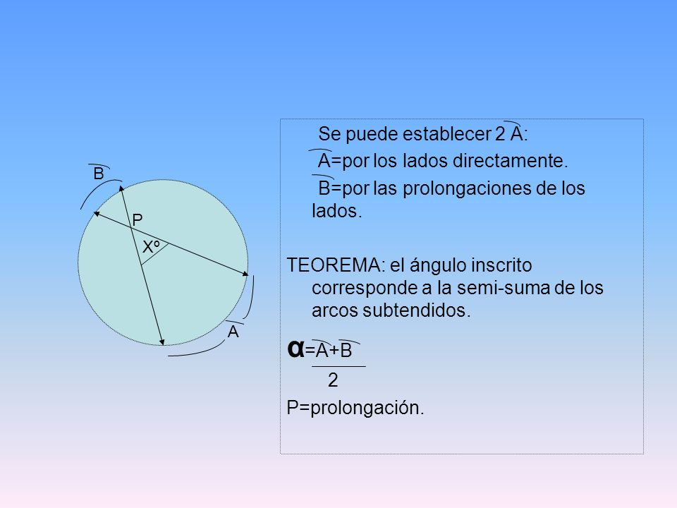 α=A+B Se puede establecer 2 A: A=por los lados directamente.