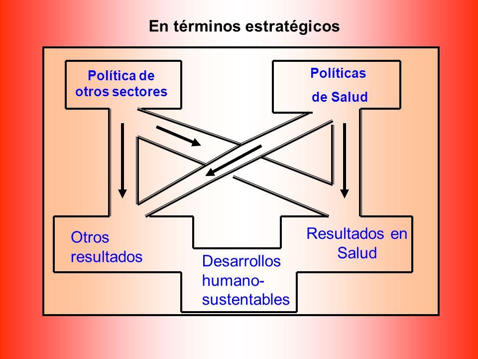 En términos estratégicos Política de otros sectores