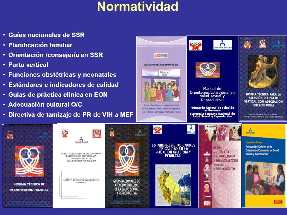 Normatividad Guías nacionales de SSR Planificación familiar
