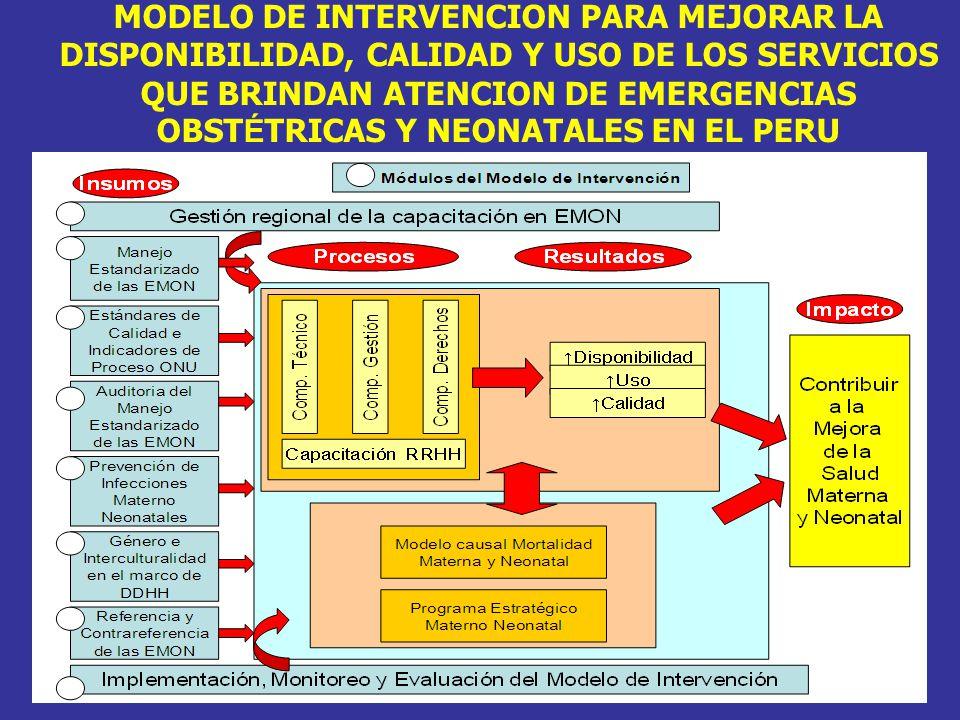 MODELO DE INTERVENCION PARA MEJORAR LA DISPONIBILIDAD, CALIDAD Y USO DE LOS SERVICIOS QUE BRINDAN ATENCION DE EMERGENCIAS OBSTÉTRICAS Y NEONATALES EN EL PERU