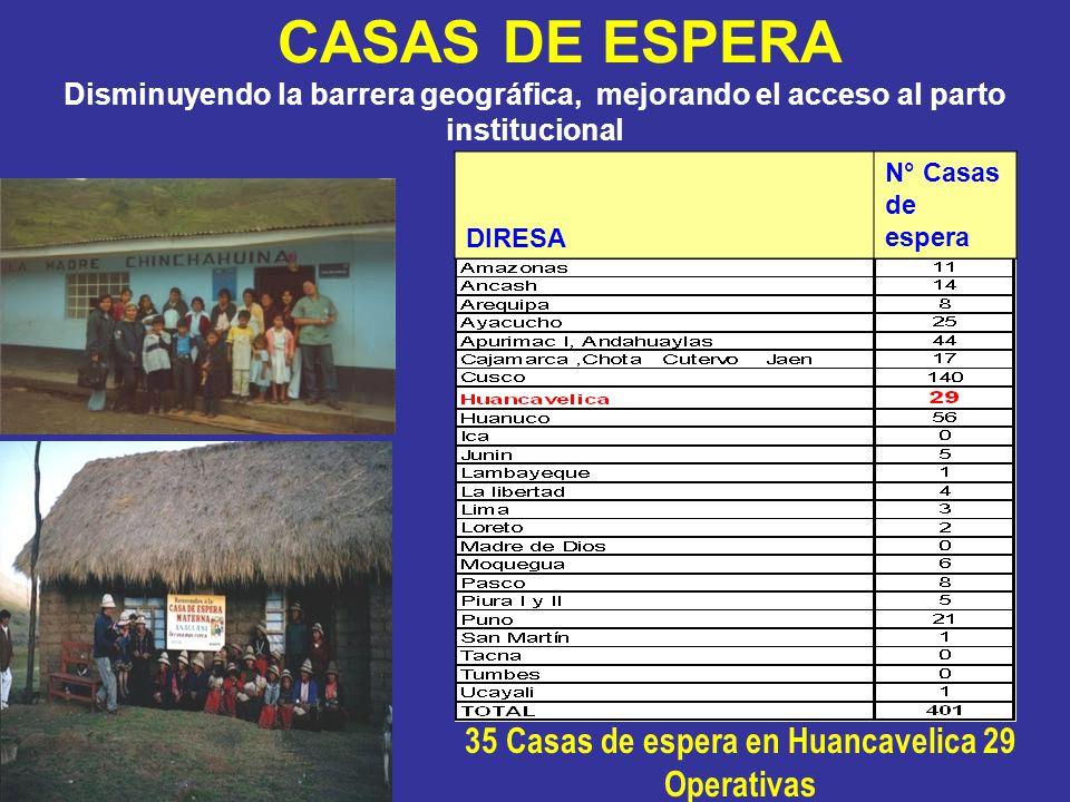 35 Casas de espera en Huancavelica 29 Operativas