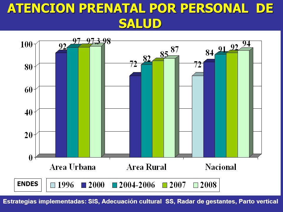 ATENCION PRENATAL POR PERSONAL DE SALUD