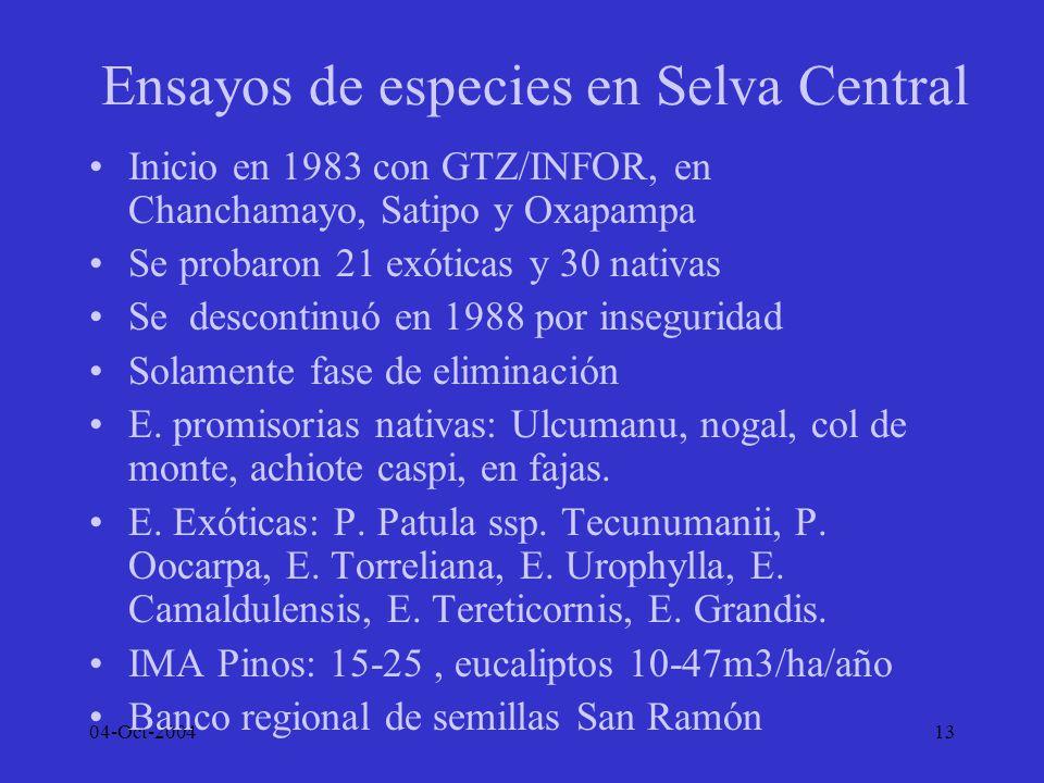 Ensayos de especies en Selva Central