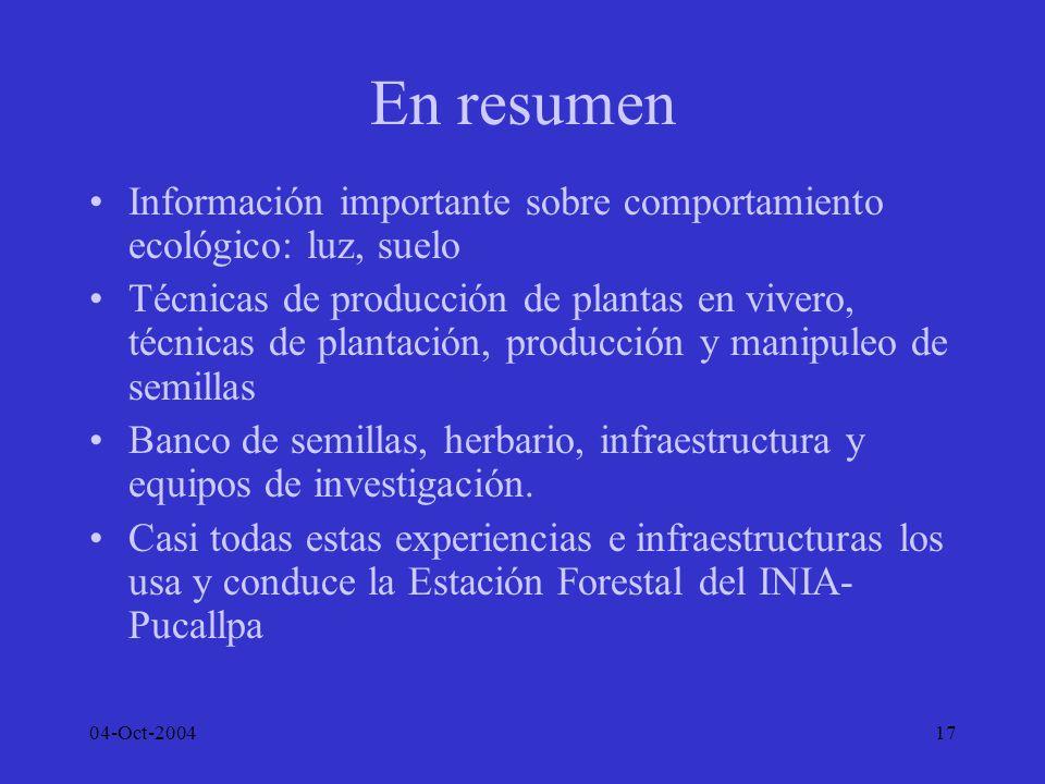 En resumen Información importante sobre comportamiento ecológico: luz, suelo.