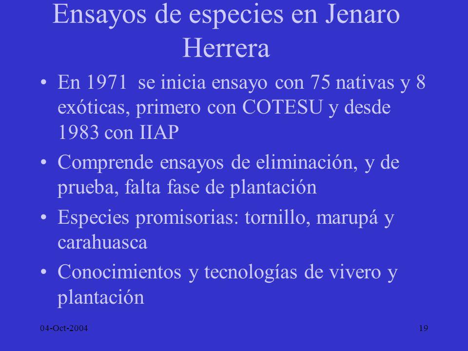 Ensayos de especies en Jenaro Herrera
