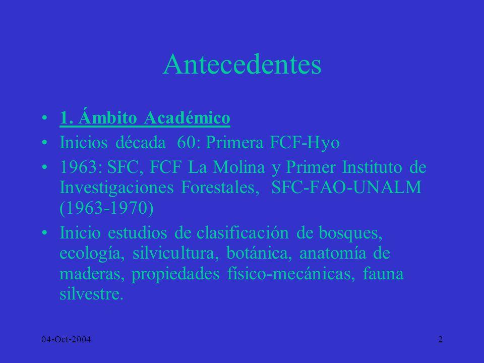 Antecedentes 1. Ámbito Académico Inicios década 60: Primera FCF-Hyo