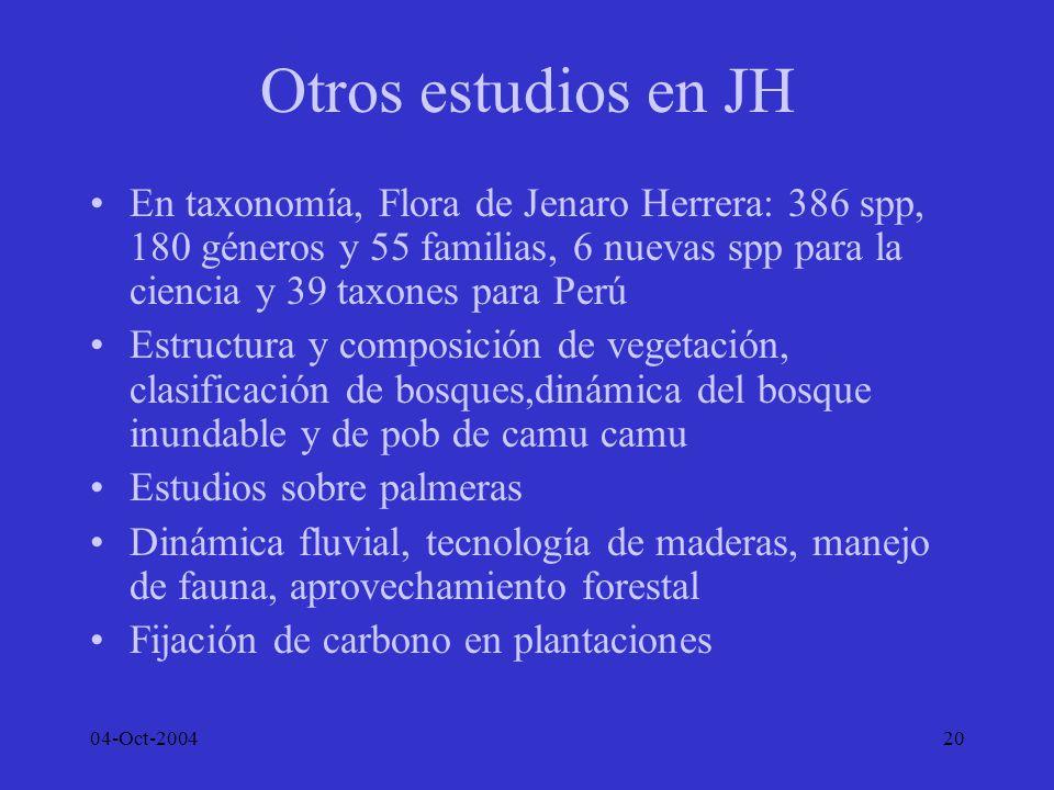 Otros estudios en JH En taxonomía, Flora de Jenaro Herrera: 386 spp, 180 géneros y 55 familias, 6 nuevas spp para la ciencia y 39 taxones para Perú.