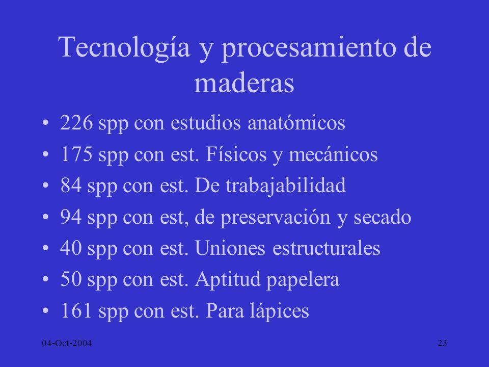 Tecnología y procesamiento de maderas