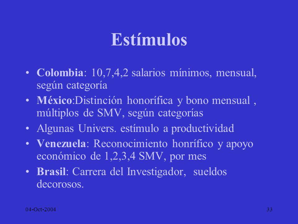 Estímulos Colombia: 10,7,4,2 salarios mínimos, mensual, según categoría.