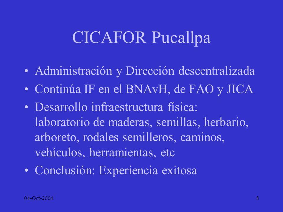 CICAFOR Pucallpa Administración y Dirección descentralizada