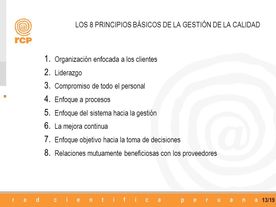 LOS 8 PRINCIPIOS BÁSICOS DE LA GESTIÓN DE LA CALIDAD
