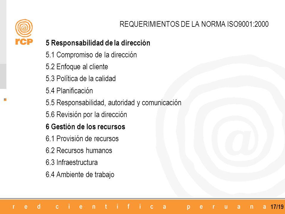 REQUERIMIENTOS DE LA NORMA ISO9001:2000
