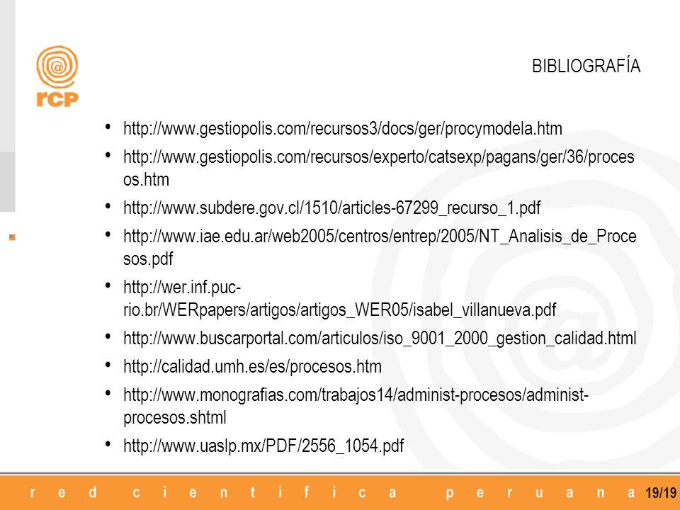 BIBLIOGRAFÍA http://www.gestiopolis.com/recursos3/docs/ger/procymodela.htm.