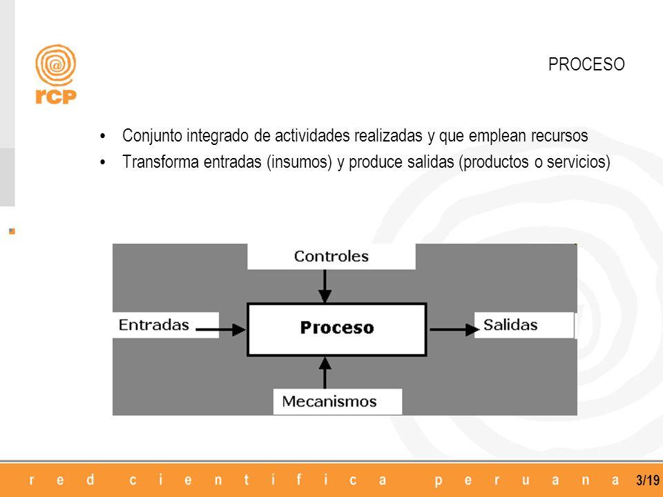 PROCESO Conjunto integrado de actividades realizadas y que emplean recursos.