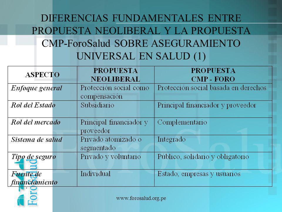 DIFERENCIAS FUNDAMENTALES ENTRE PROPUESTA NEOLIBERAL Y LA PROPUESTA CMP-ForoSalud SOBRE ASEGURAMIENTO UNIVERSAL EN SALUD (1)