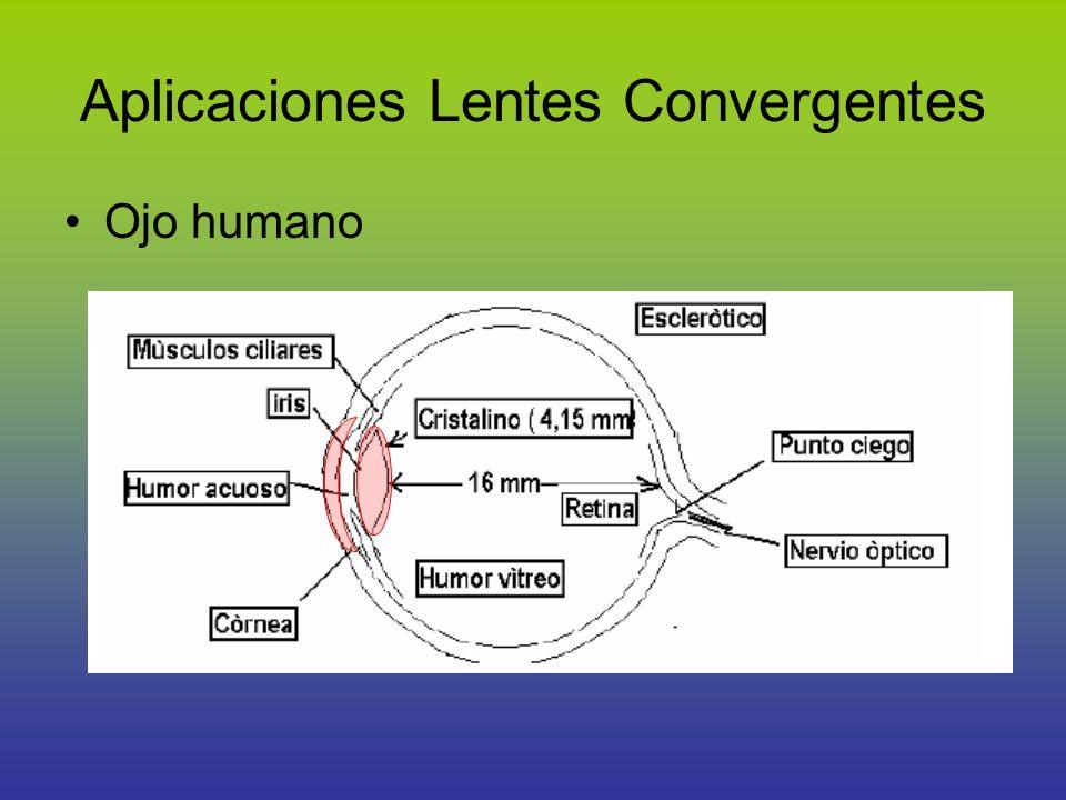 Aplicaciones Lentes Convergentes