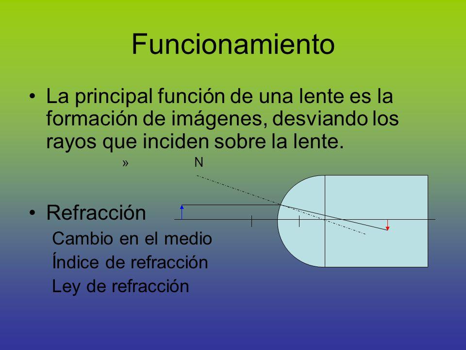 Funcionamiento La principal función de una lente es la formación de imágenes, desviando los rayos que inciden sobre la lente.