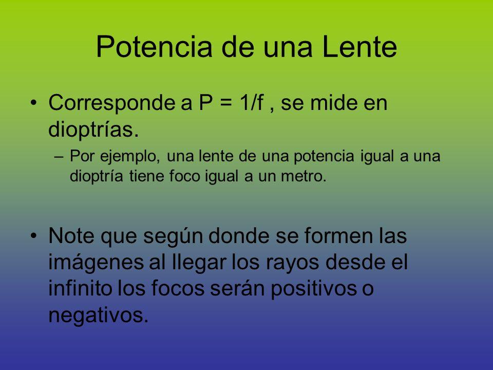 Potencia de una Lente Corresponde a P = 1/f , se mide en dioptrías.