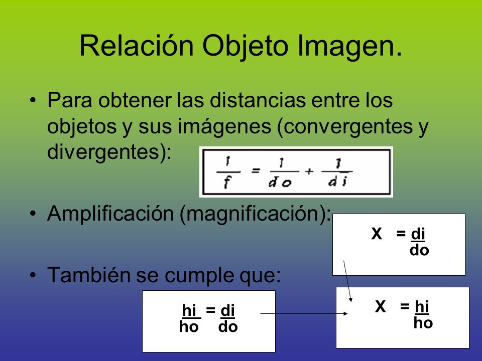 Relación Objeto Imagen.