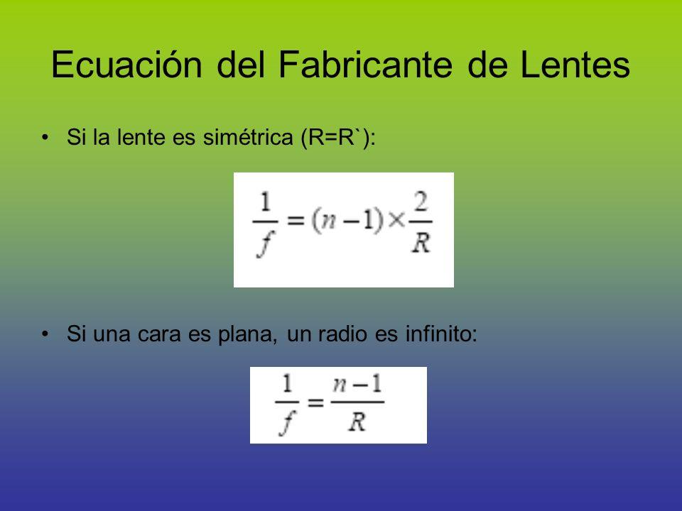 Ecuación del Fabricante de Lentes