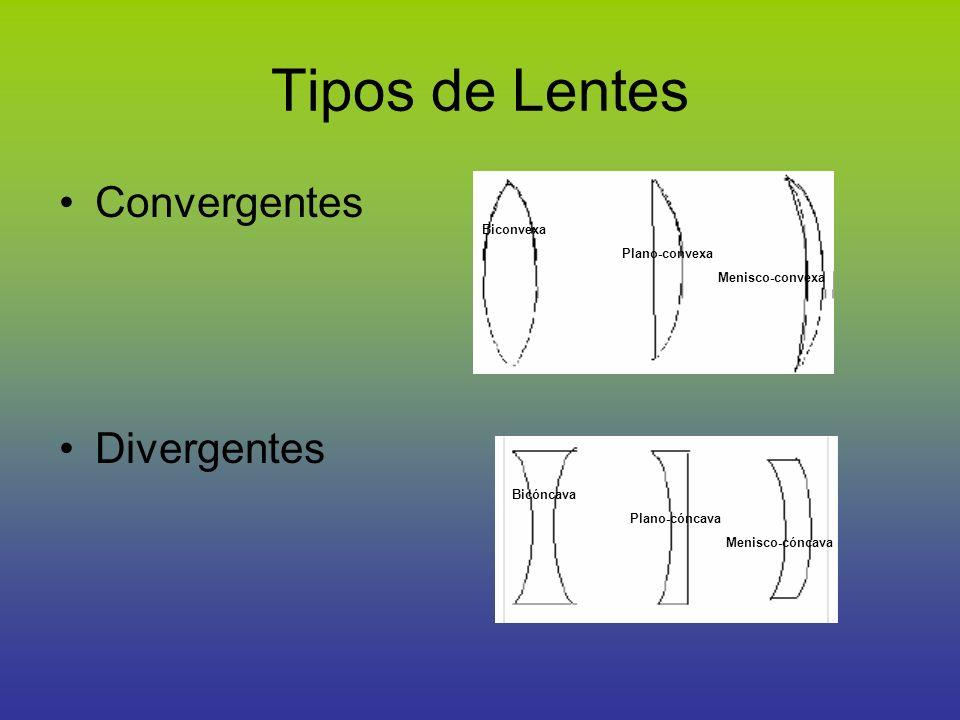 Tipos de Lentes Convergentes Divergentes Biconvexa Plano-convexa