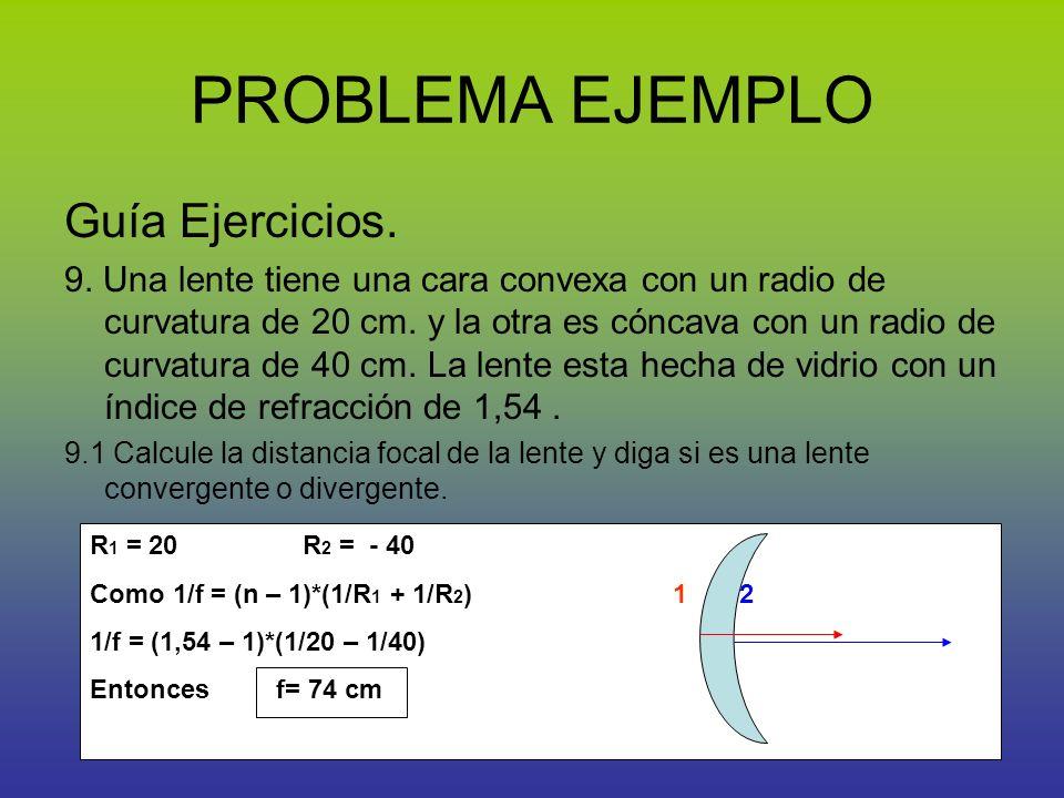PROBLEMA EJEMPLO Guía Ejercicios.