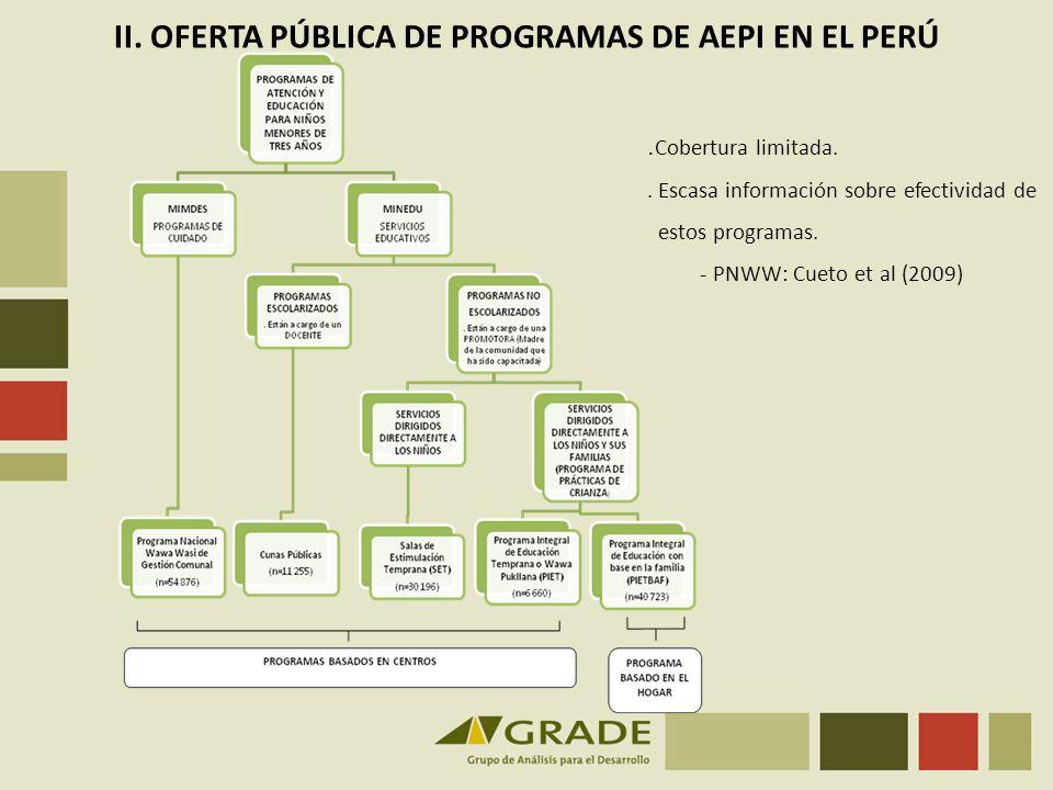 II. OFERTA PÚBLICA DE PROGRAMAS DE AEPI EN EL PERÚ