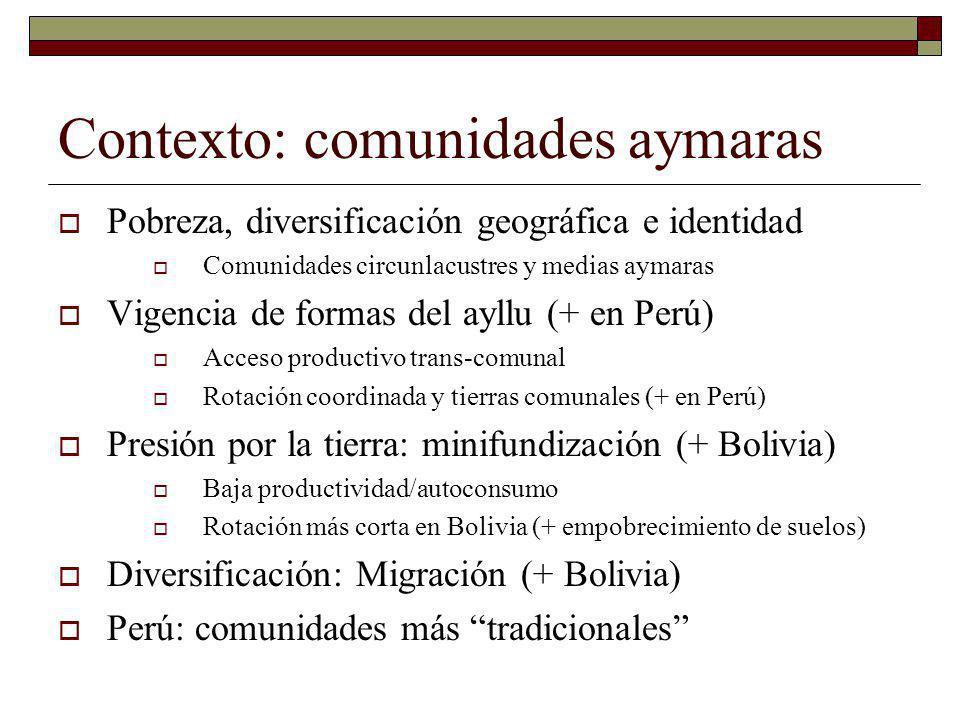 Contexto: comunidades aymaras