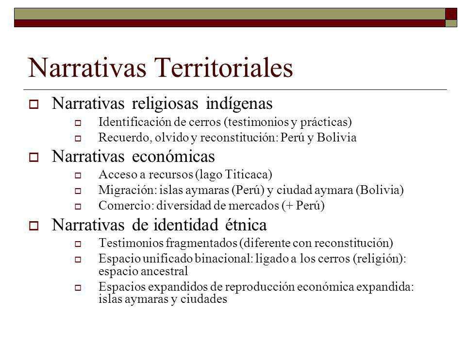 Narrativas Territoriales