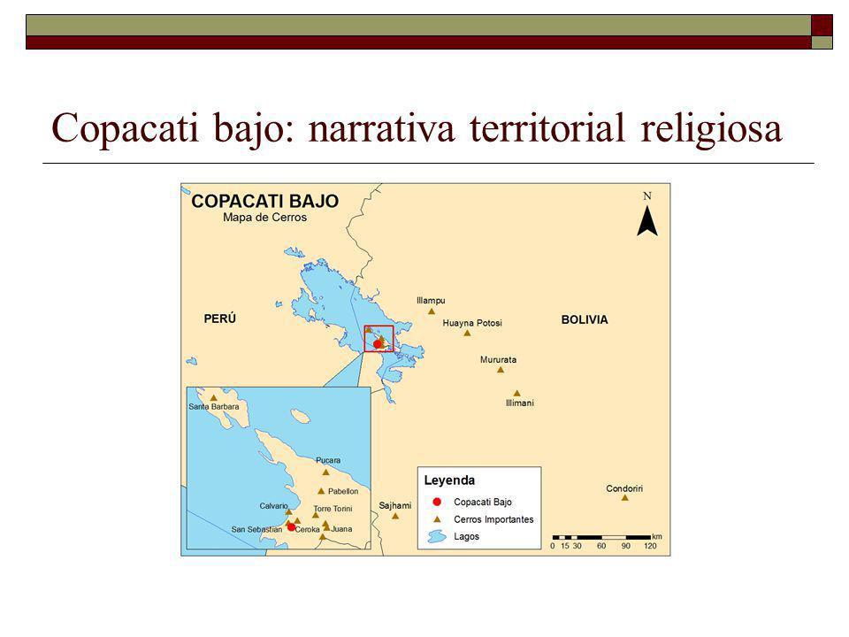 Copacati bajo: narrativa territorial religiosa