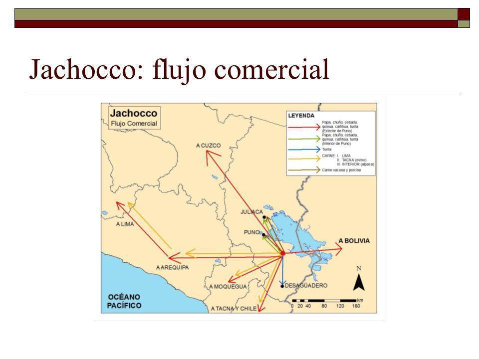 Jachocco: flujo comercial
