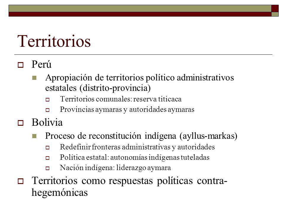 Territorios Perú Bolivia