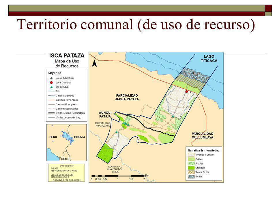 Territorio comunal (de uso de recurso)