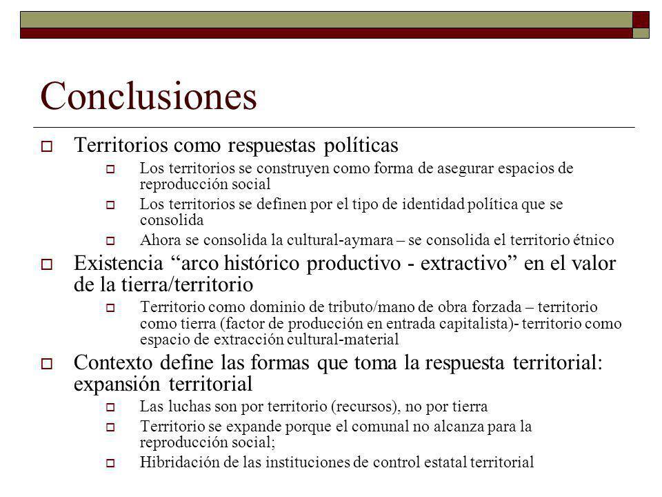 Conclusiones Territorios como respuestas políticas