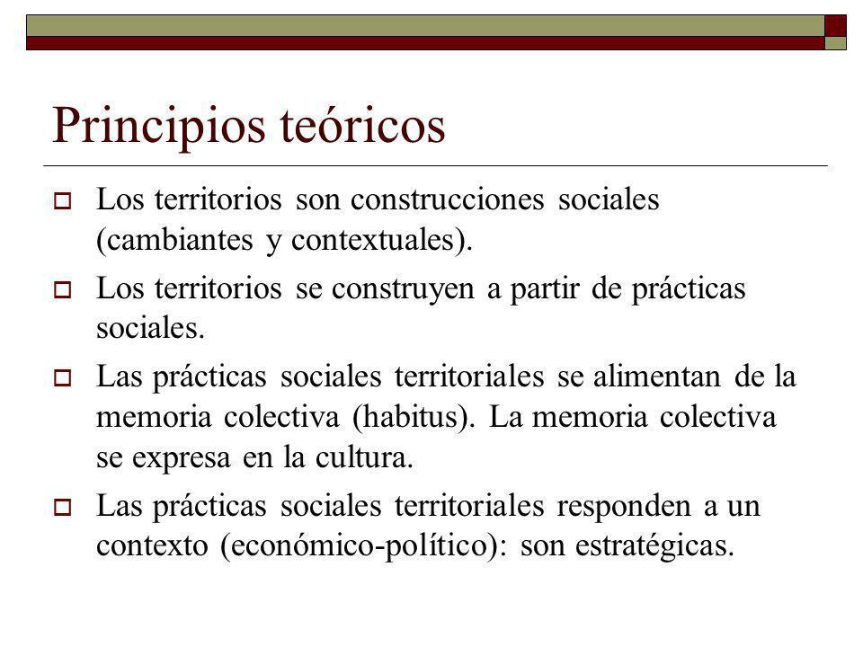 Principios teóricos Los territorios son construcciones sociales (cambiantes y contextuales).