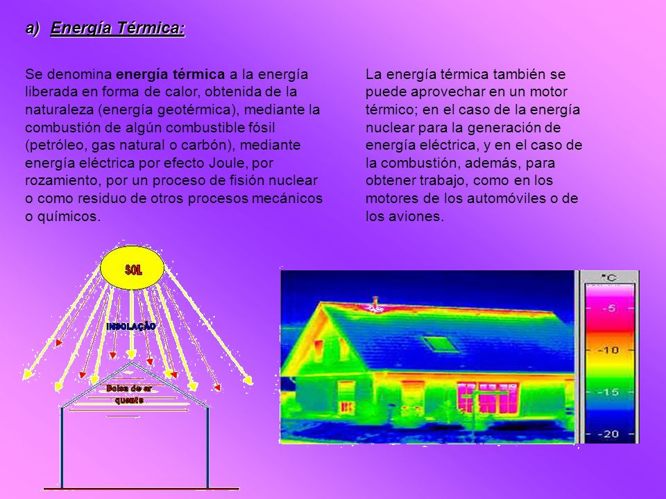 Energía Térmica: