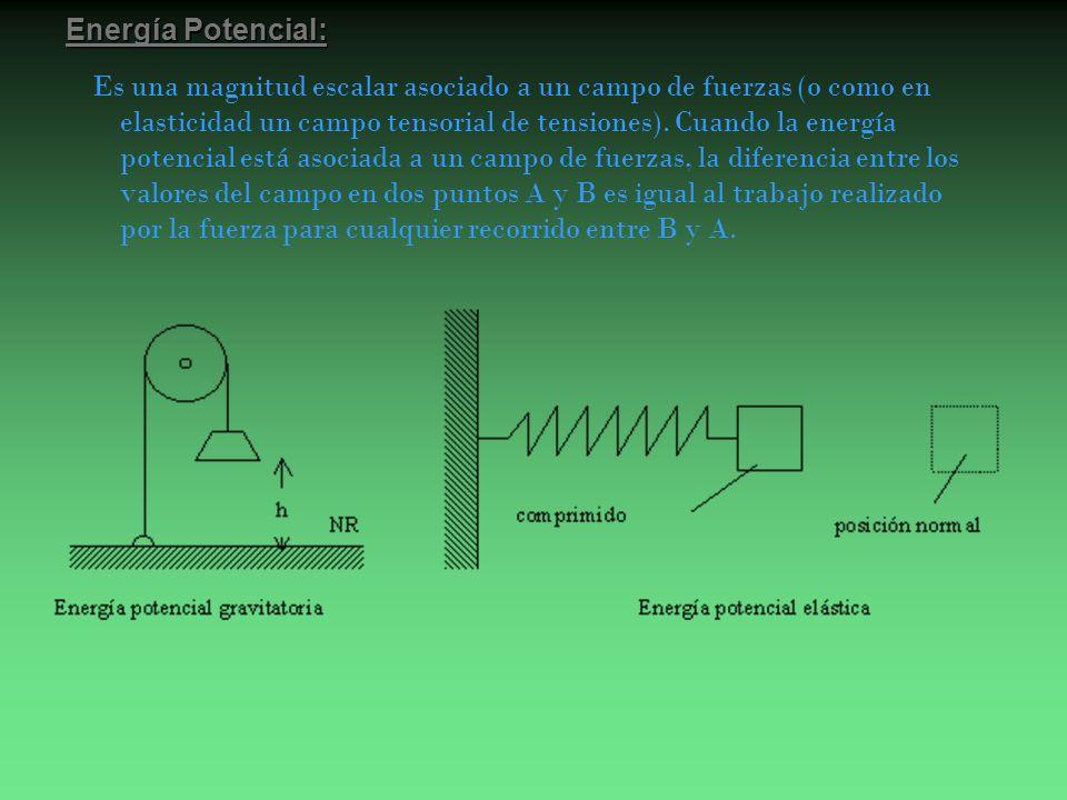 Energía Potencial:
