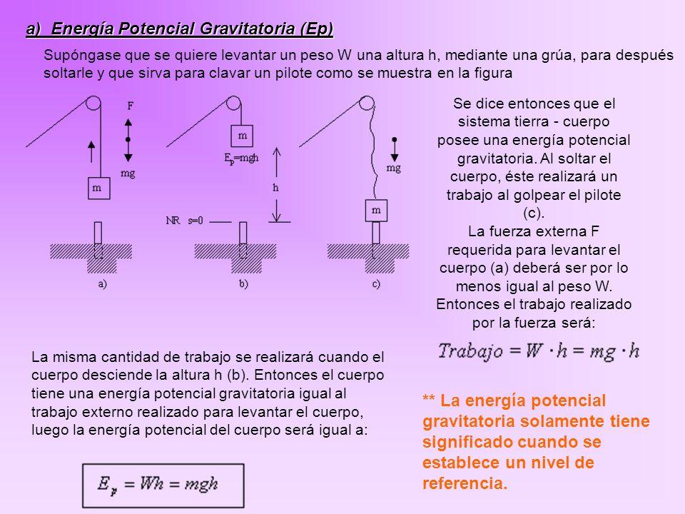 a) Energía Potencial Gravitatoria (Ep)