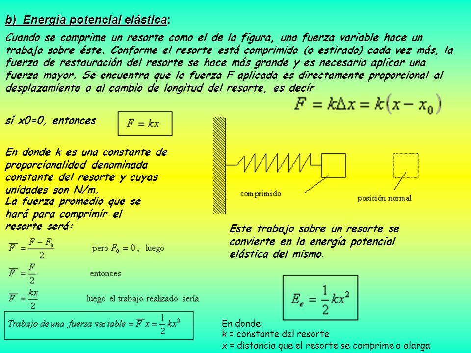 b) Energía potencial elástica: