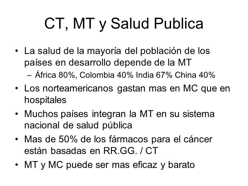 CT, MT y Salud Publica La salud de la mayoría del población de los países en desarrollo depende de la MT.